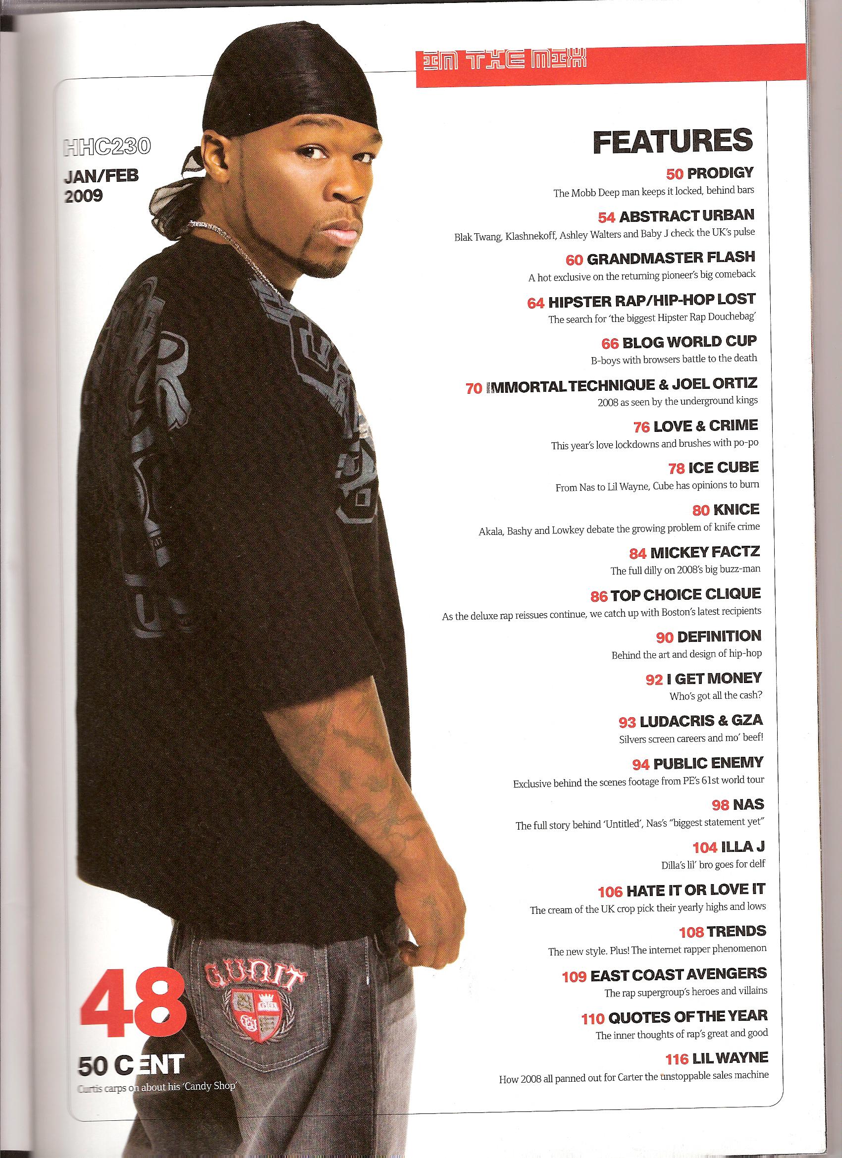 Contents In A Fashion Magazine